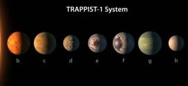 Un telescopio de la NASA descubre un sistema solar con siete planetas como la Tierraagua
