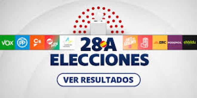 Resultados elecciones generales: El PSOE gana y la izquierda se impone a PP, Cs y Vox