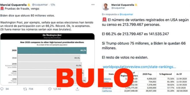 """El bulo que dice que Joe Biden cometió fraude en las elecciones de Estados Unidos al sumar millones de votos que """"no existen"""""""