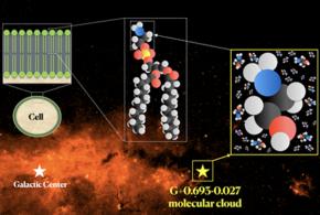El radiotelescopio del Veleta, en Granada, participa en el hallazgo de una molécula clave en el origen de la vida