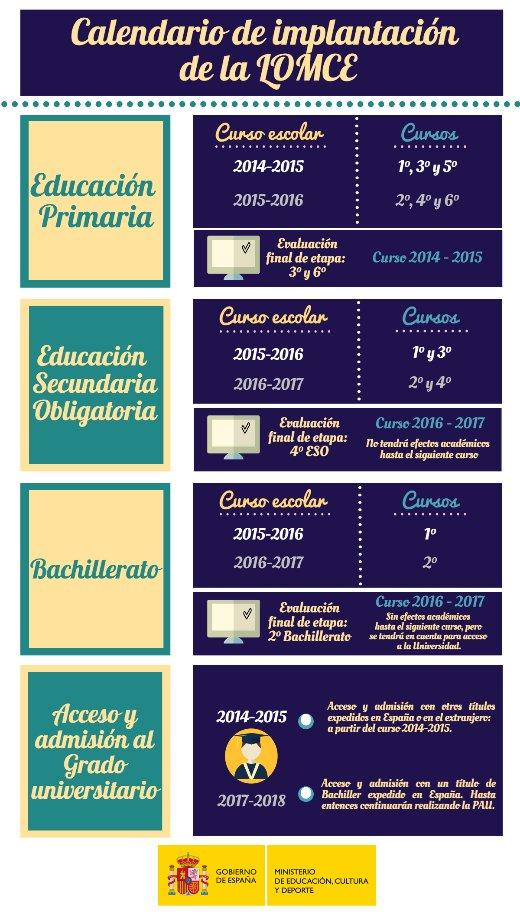 Calendario-implantaci-n-LOMCE.png