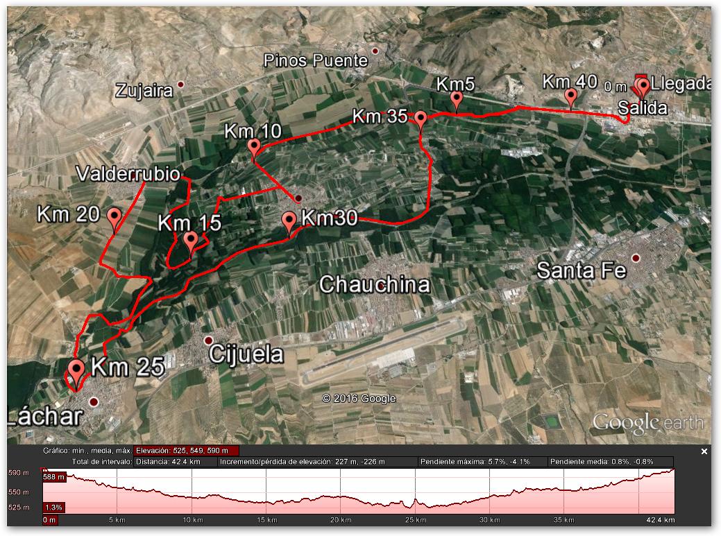 Mapa-y-perfil-Ecomarathon-