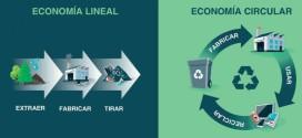 ¿Sabes aplicar realmente la economía circular en tu día a día?